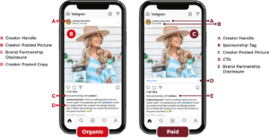 Influencer's Organic Post vs. Boosted Post in Instagram Feed
